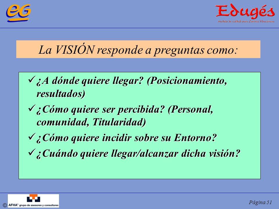 La VISIÓN responde a preguntas como: