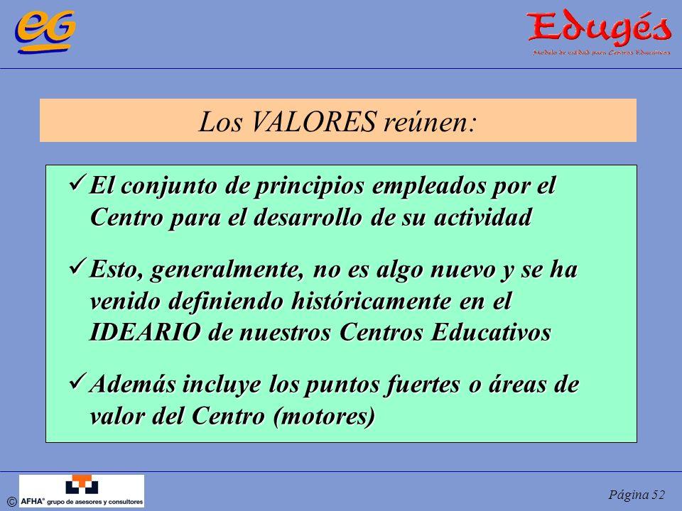 Los VALORES reúnen: El conjunto de principios empleados por el Centro para el desarrollo de su actividad.