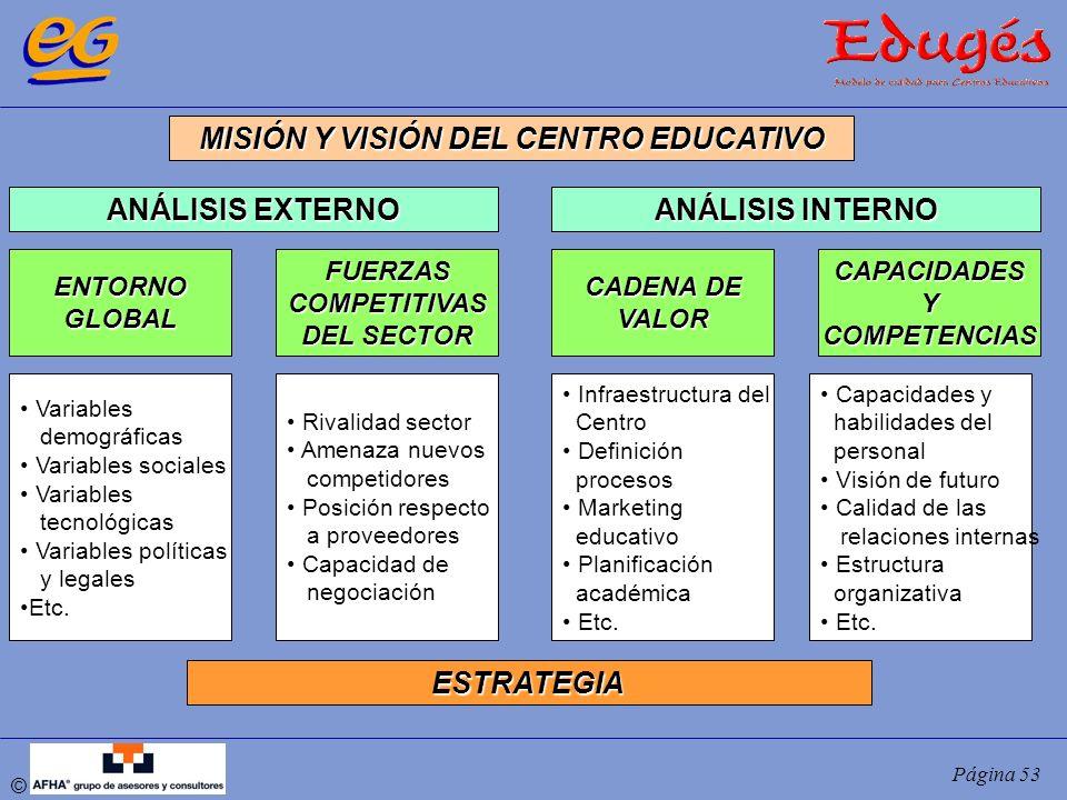 MISIÓN Y VISIÓN DEL CENTRO EDUCATIVO