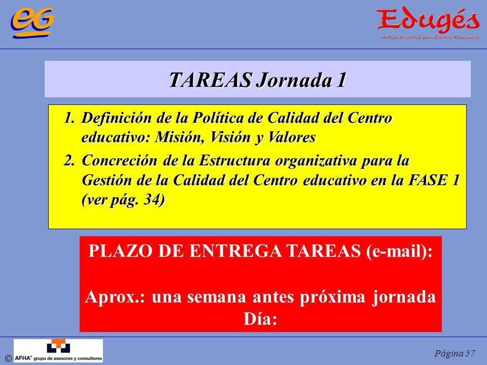 TAREAS Jornada 1 PLAZO DE ENTREGA TAREAS (e-mail):