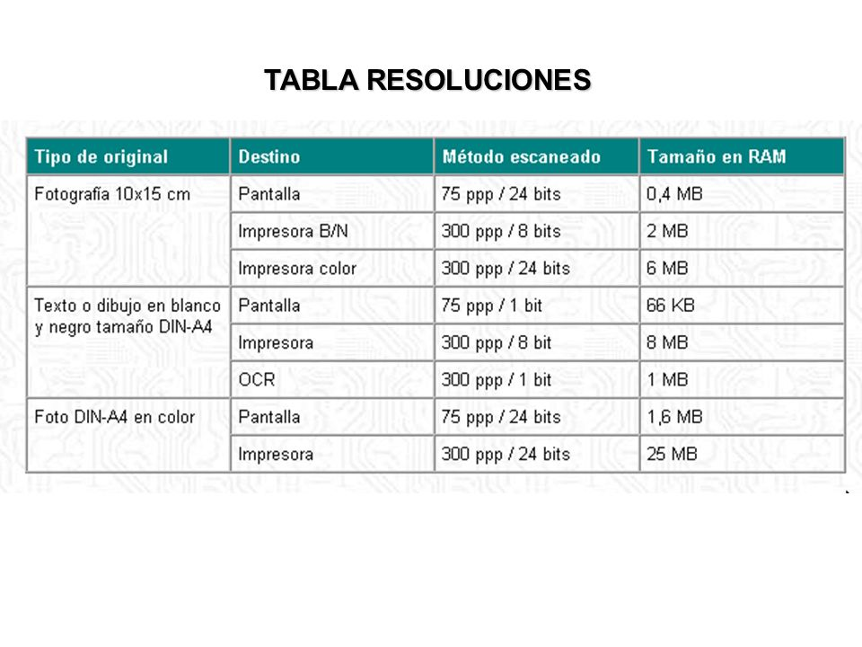 TABLA RESOLUCIONES