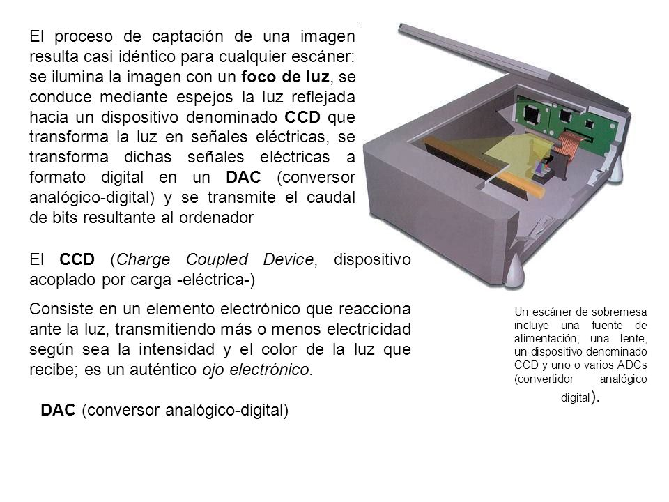 DAC (conversor analógico-digital)
