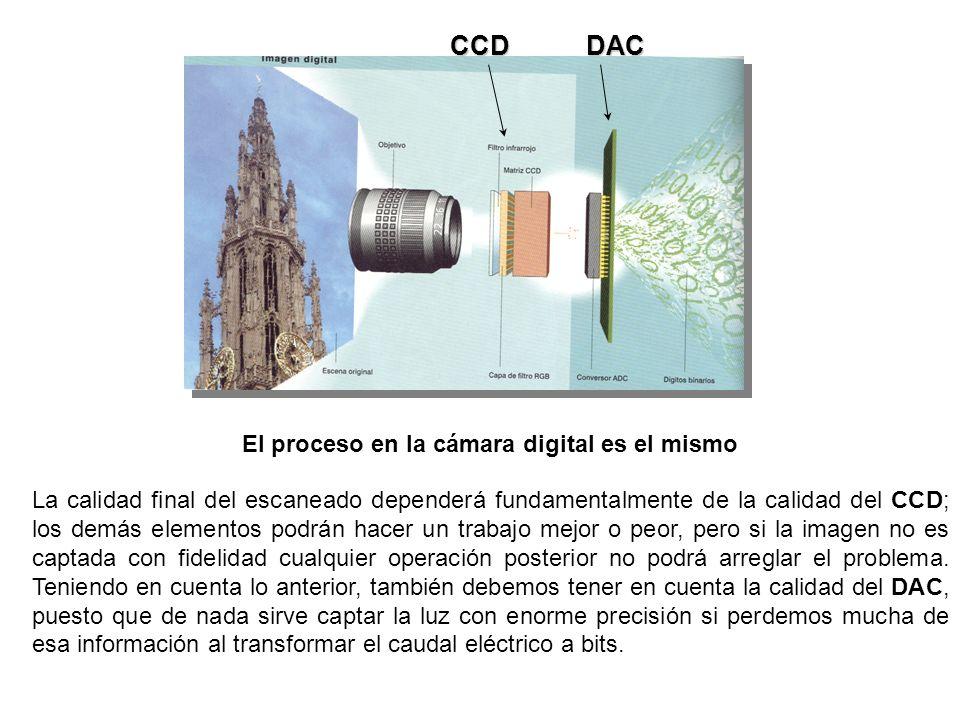 CCD DAC El proceso en la cámara digital es el mismo