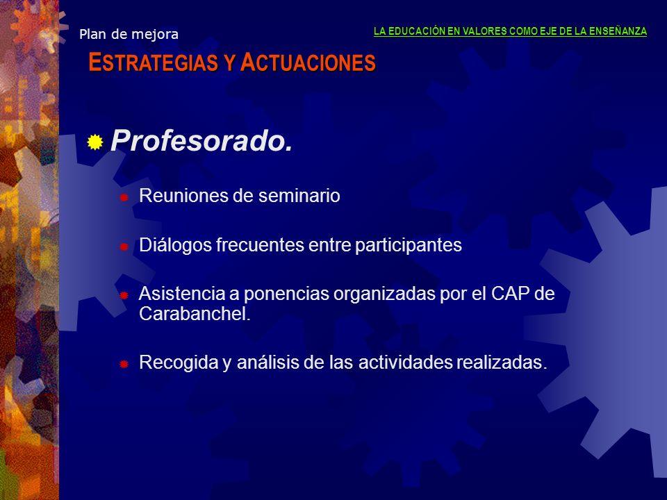 Profesorado. ESTRATEGIAS Y ACTUACIONES Reuniones de seminario