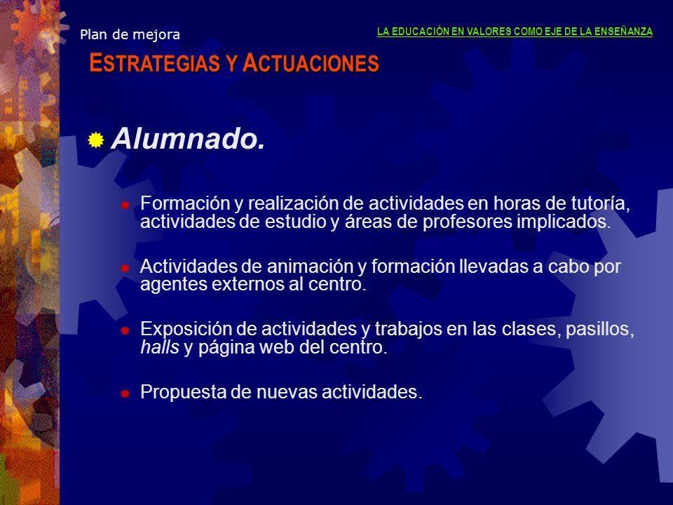 Alumnado. ESTRATEGIAS Y ACTUACIONES