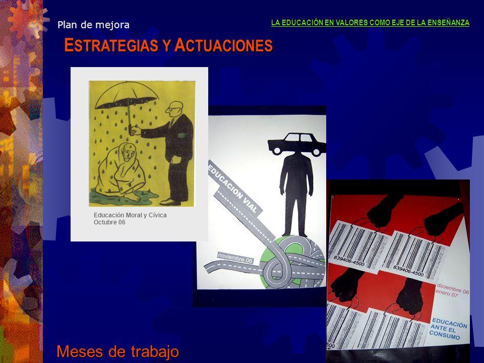 Meses de trabajo ESTRATEGIAS Y ACTUACIONES