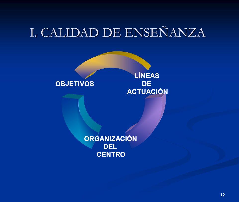 I. CALIDAD DE ENSEÑANZA