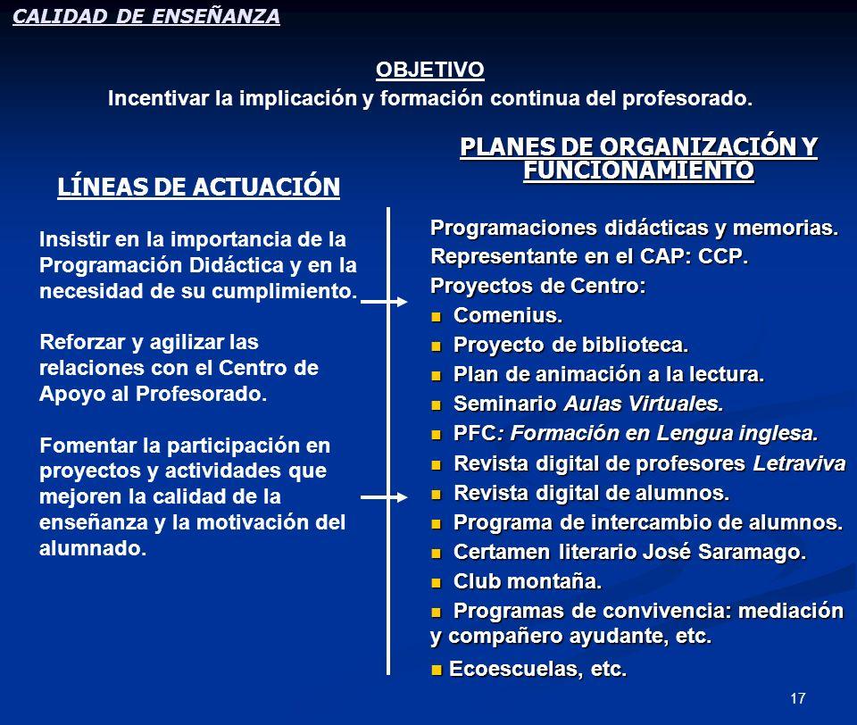 PLANES DE ORGANIZACIÓN Y FUNCIONAMIENTO LÍNEAS DE ACTUACIÓN