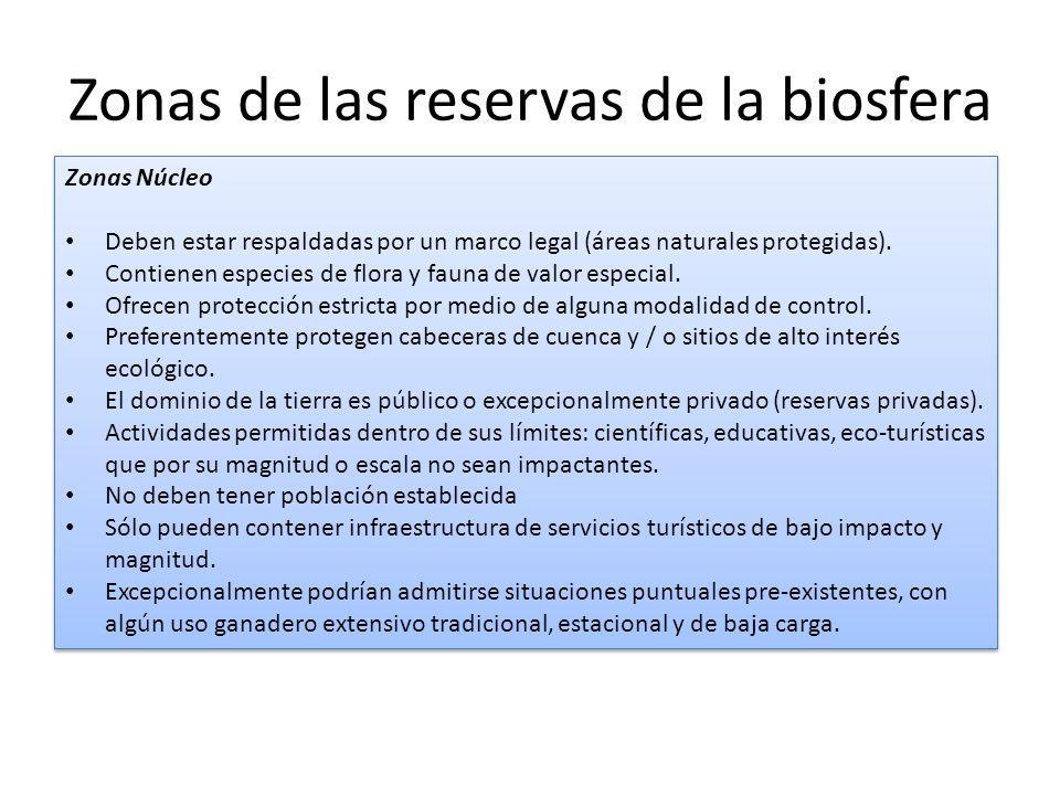 Zonas de las reservas de la biosfera
