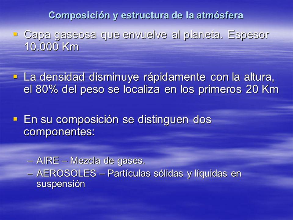 Composición y estructura de la atmósfera