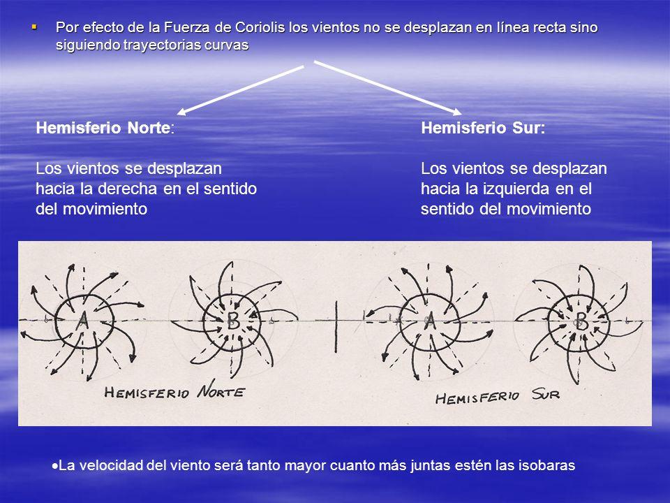 Los vientos se desplazan hacia la derecha en el sentido del movimiento