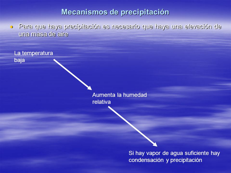 Mecanismos de precipitación