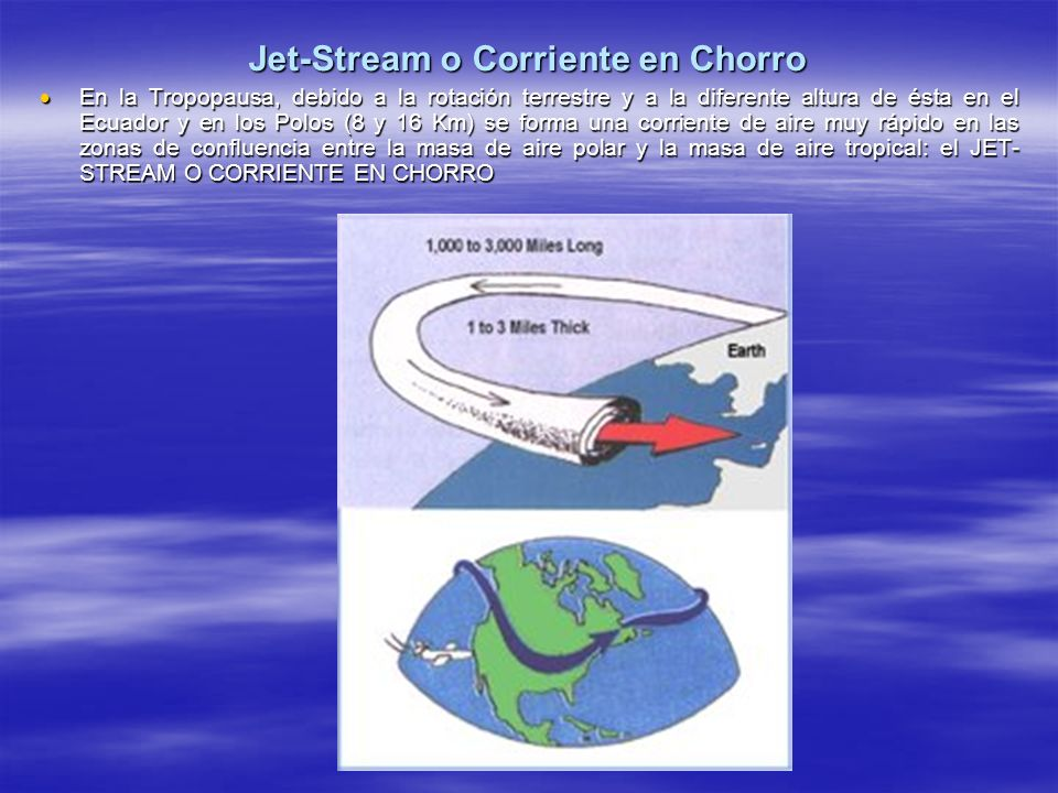 Jet-Stream o Corriente en Chorro