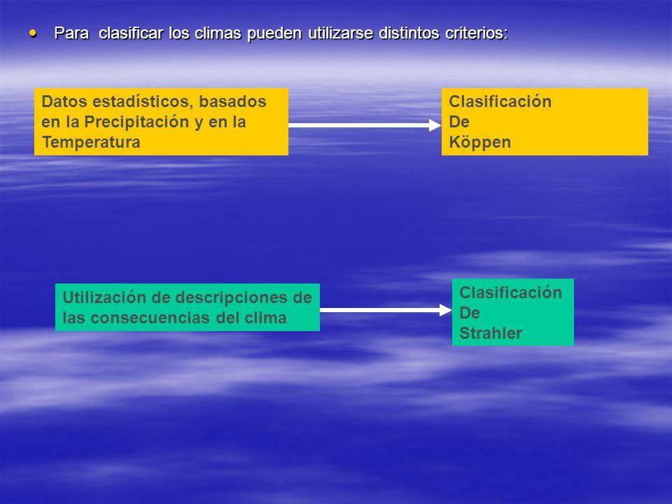Para clasificar los climas pueden utilizarse distintos criterios: