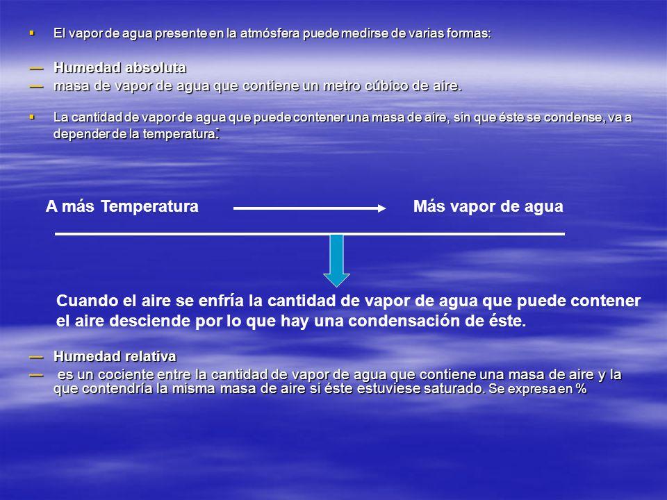 A más Temperatura Más vapor de agua