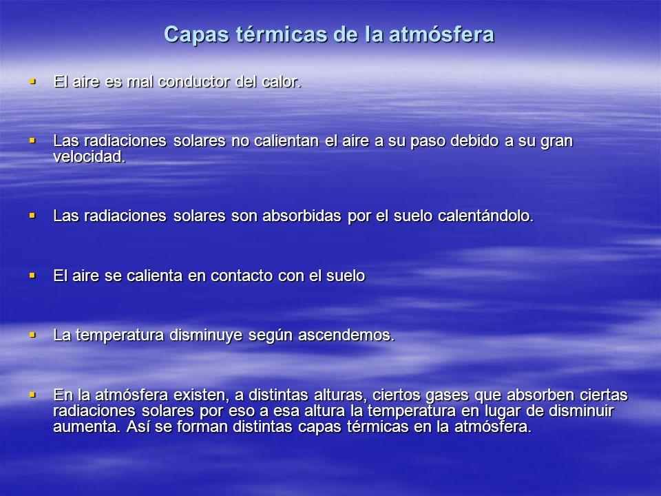 Capas térmicas de la atmósfera