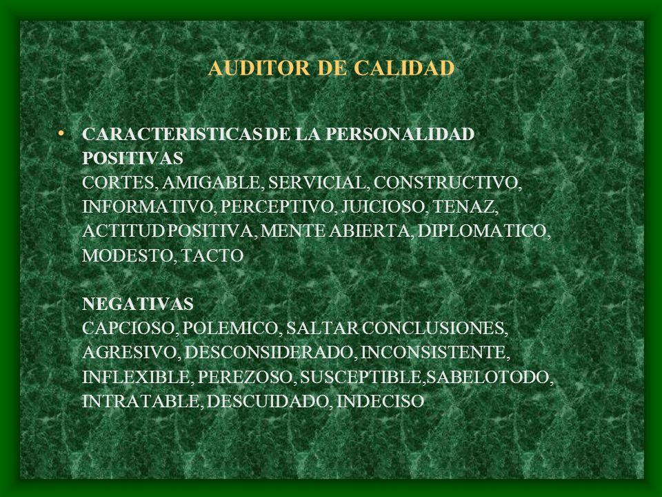 AUDITOR DE CALIDAD CARACTERISTICAS DE LA PERSONALIDAD POSITIVAS