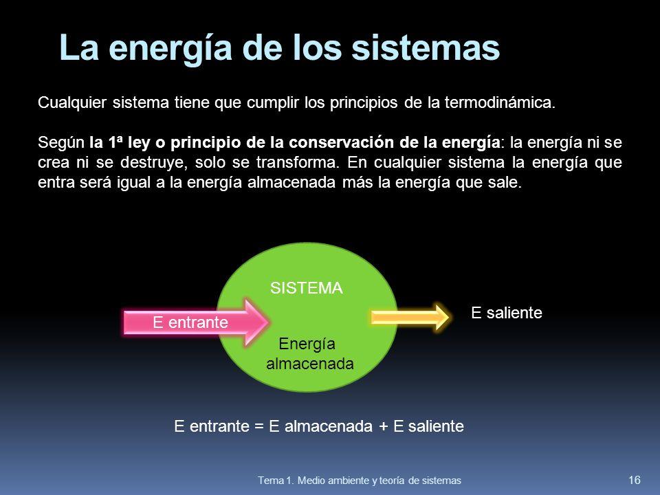 La energía de los sistemas