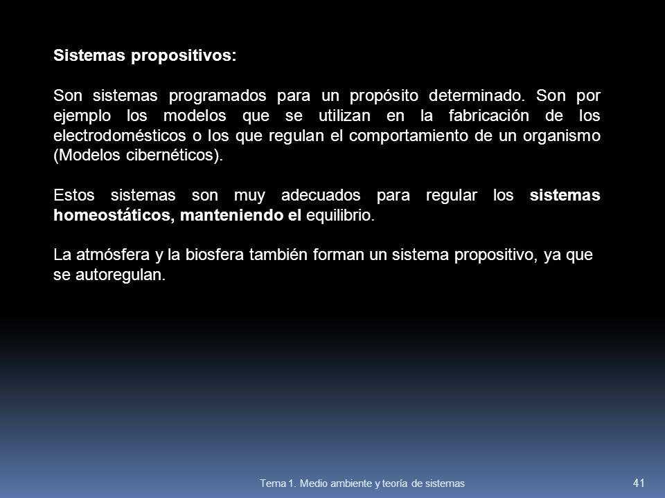 Sistemas propositivos: