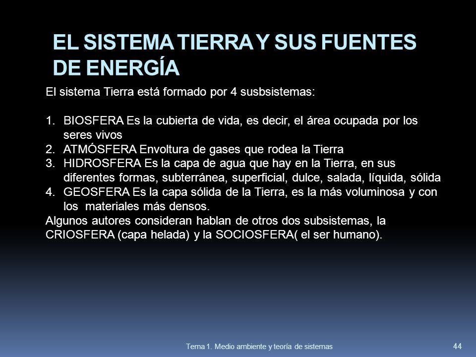 EL SISTEMA TIERRA Y SUS FUENTES DE ENERGÍA