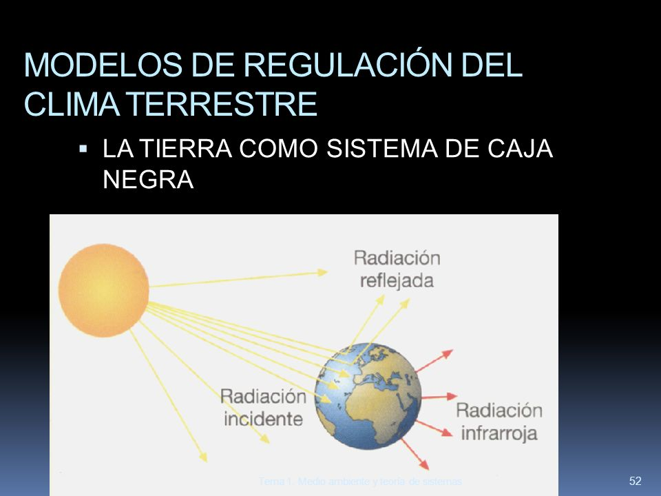 MODELOS DE REGULACIÓN DEL CLIMA TERRESTRE