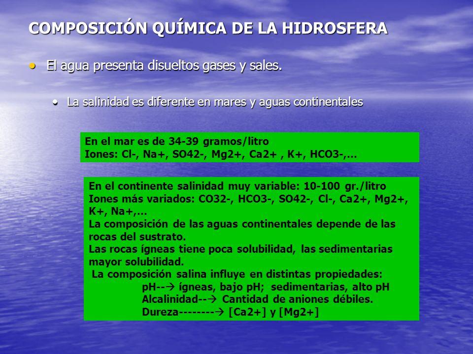 COMPOSICIÓN QUÍMICA DE LA HIDROSFERA