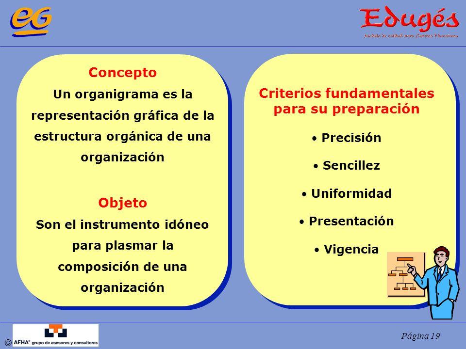 Concepto Objeto Criterios fundamentales para su preparación