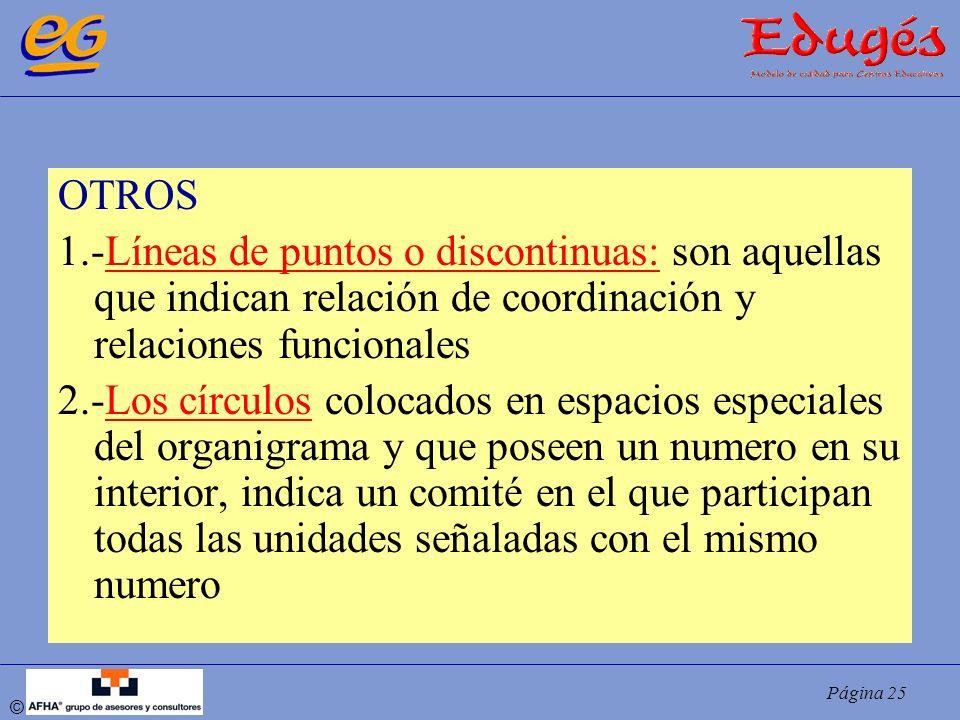 OTROS 1.-Líneas de puntos o discontinuas: son aquellas que indican relación de coordinación y relaciones funcionales.