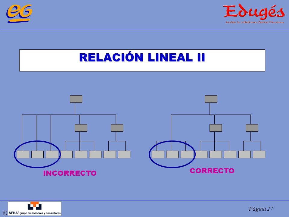 RELACIÓN LINEAL II INCORRECTO CORRECTO