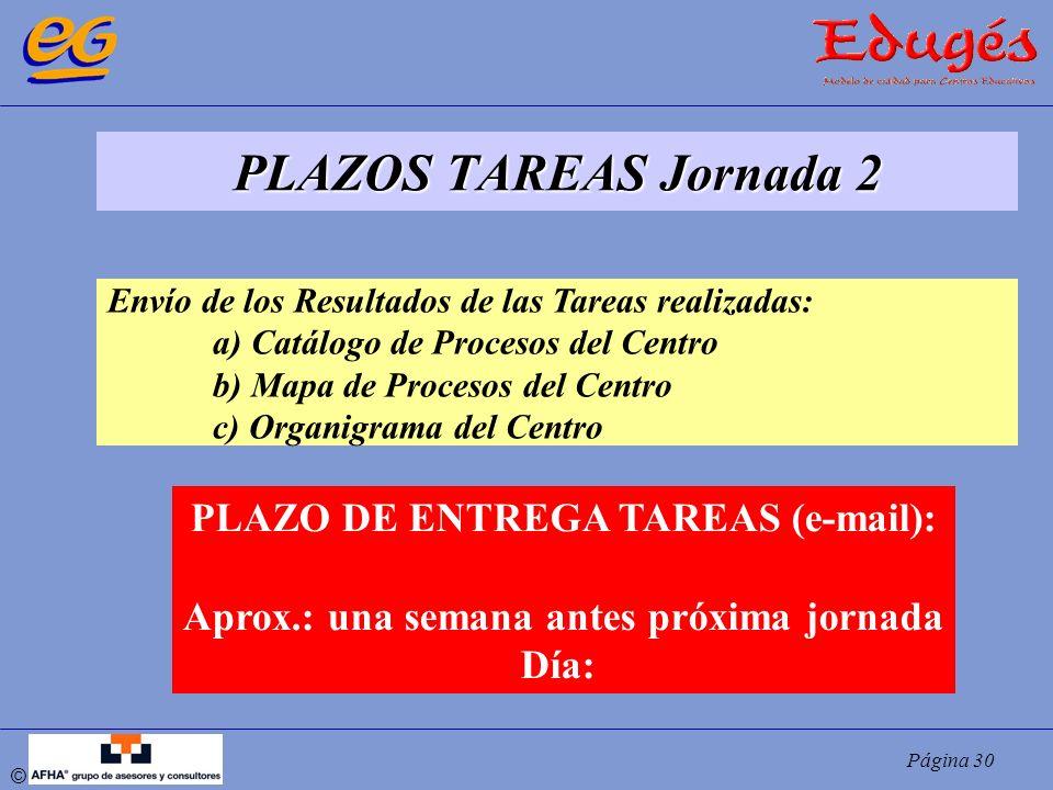 PLAZOS TAREAS Jornada 2 PLAZO DE ENTREGA TAREAS (e-mail):