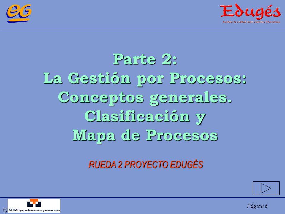 La Gestión por Procesos: Conceptos generales.