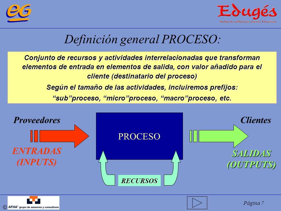 Definición general PROCESO: