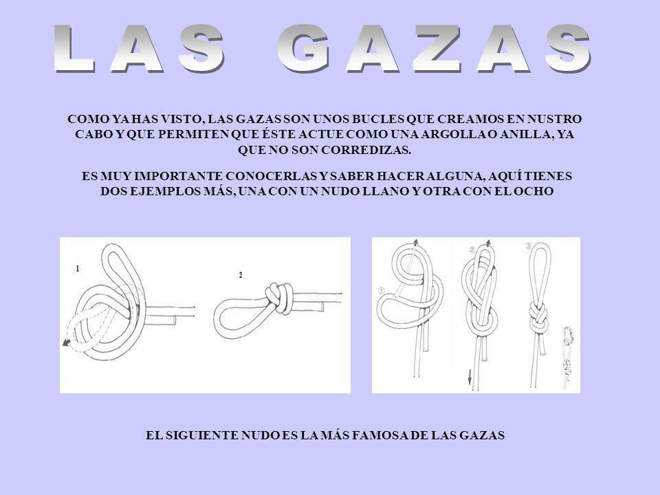 EL SIGUIENTE NUDO ES LA MÁS FAMOSA DE LAS GAZAS