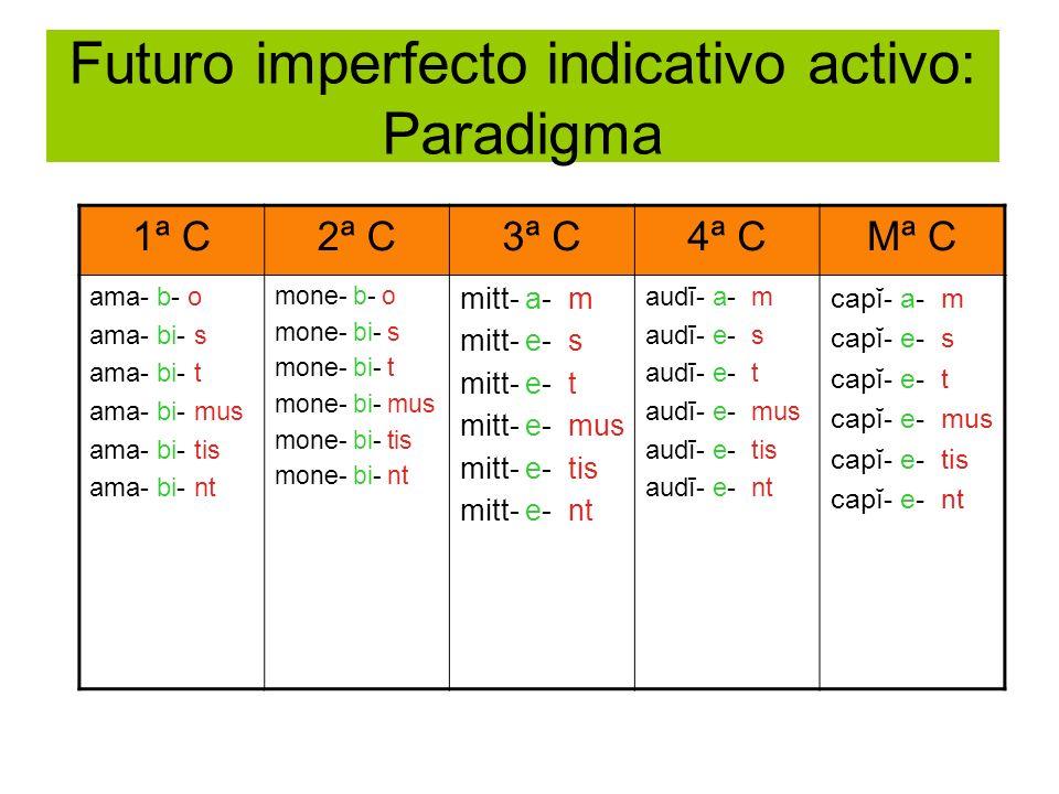 Futuro imperfecto indicativo activo: Paradigma
