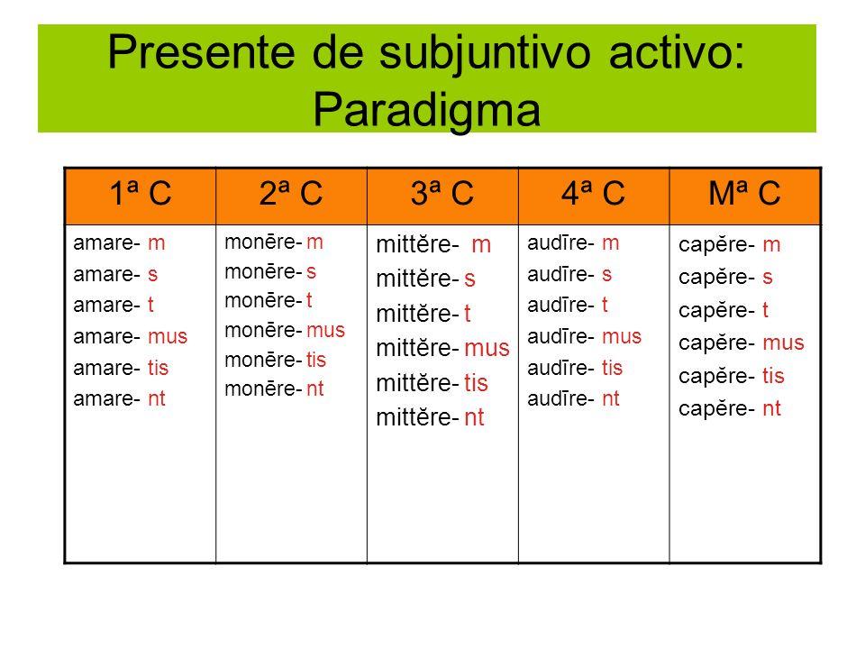 Presente de subjuntivo activo: Paradigma