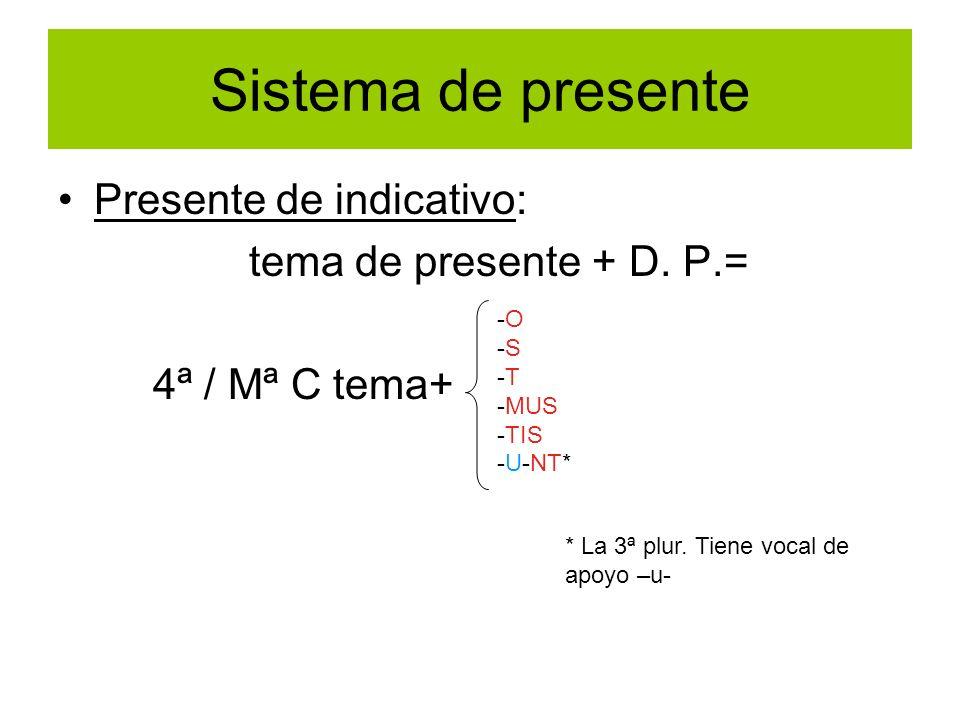 Sistema de presente Presente de indicativo: tema de presente + D. P.=