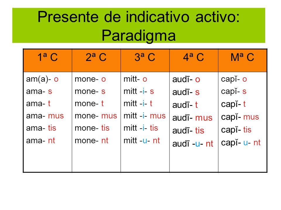 Presente de indicativo activo: Paradigma