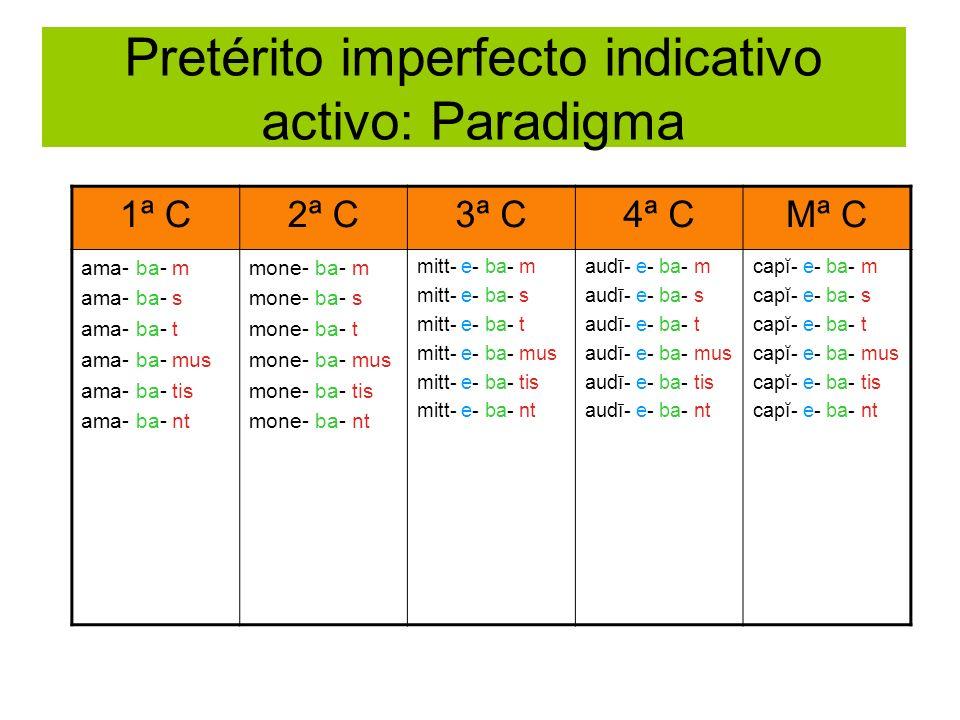 Pretérito imperfecto indicativo activo: Paradigma