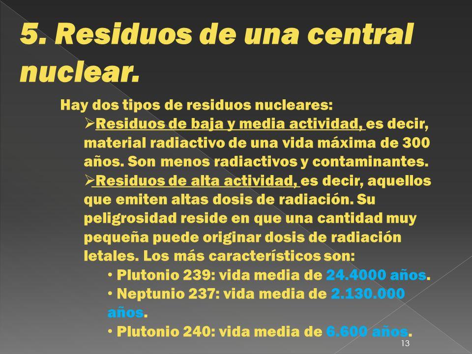 5. Residuos de una central nuclear.