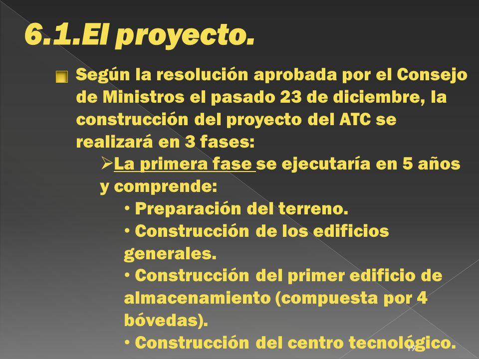 6.1.El proyecto.