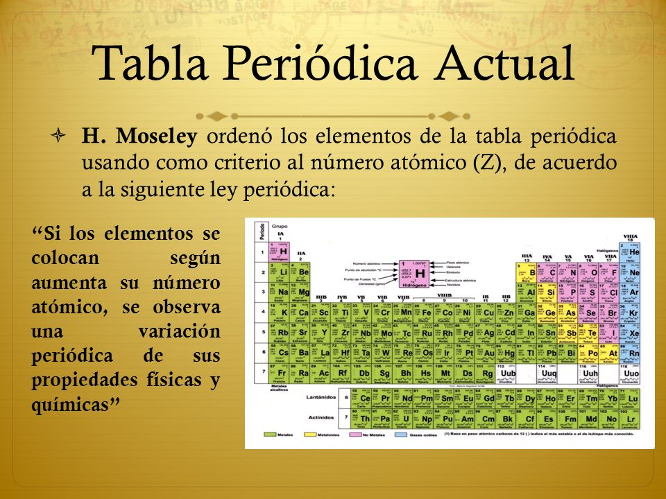 La tabla peridica ppt video online descargar 12 tabla peridica actual urtaz Image collections