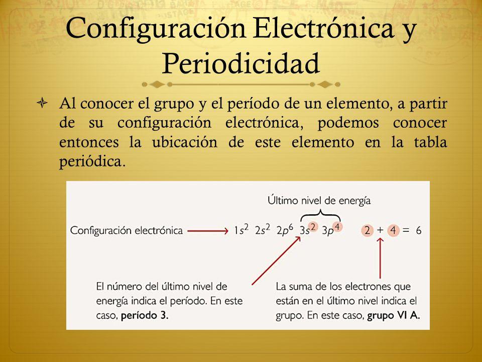 La tabla peridica ppt video online descargar 36 configuracin electrnica y periodicidad urtaz Choice Image