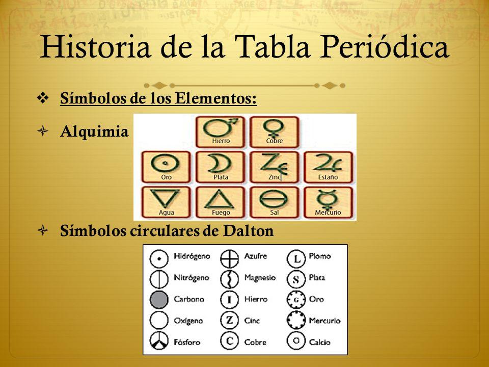 historia de la tabla peridica - Tabla Periodica De Los Elementos Resena Historica