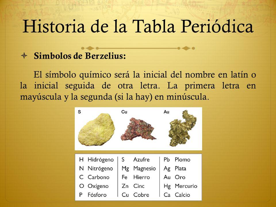 Tabla periodica en latin image collections periodic tabla peri dica tabla periodica en latin image collections periodic urtaz Choice Image