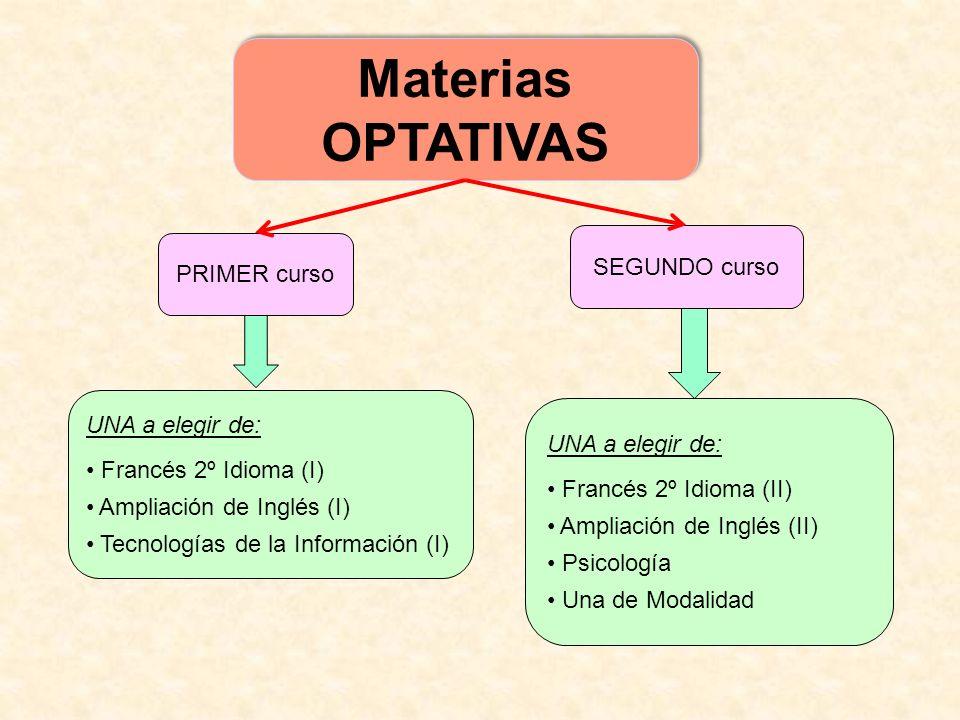 Materias OPTATIVAS SEGUNDO curso PRIMER curso UNA a elegir de: