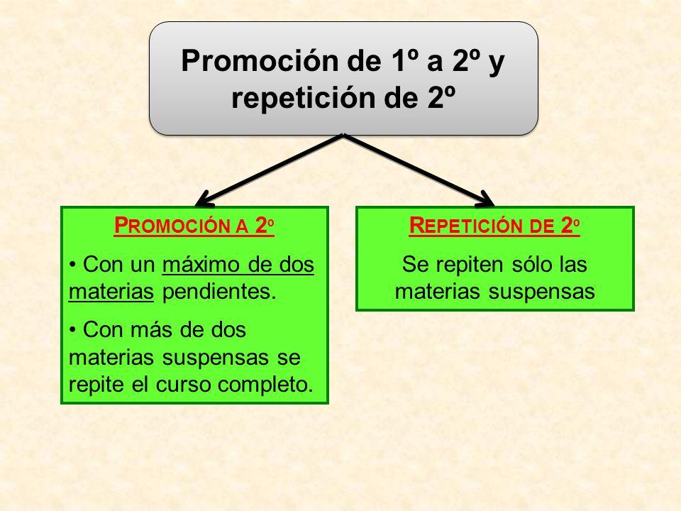 Promoción de 1º a 2º y repetición de 2º