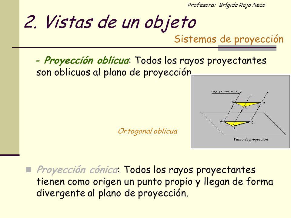 2. Vistas de un objeto Sistemas de proyección