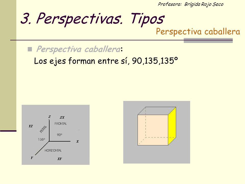 3. Perspectivas. Tipos Perspectiva caballera Perspectiva caballera: