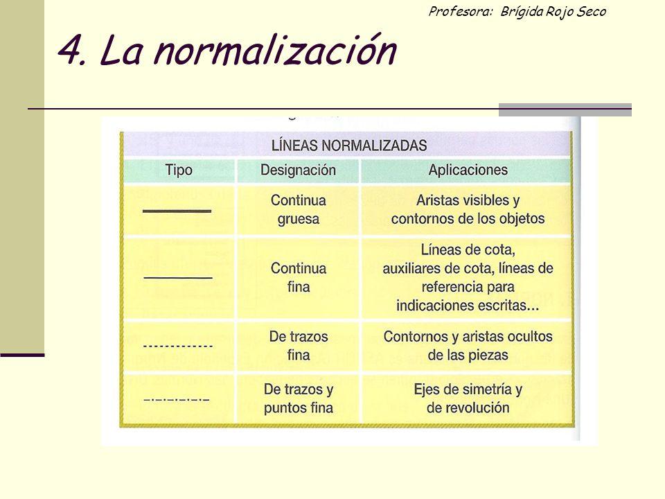 4. La normalización