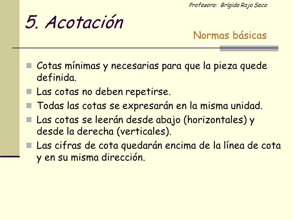 5. Acotación Normas básicas